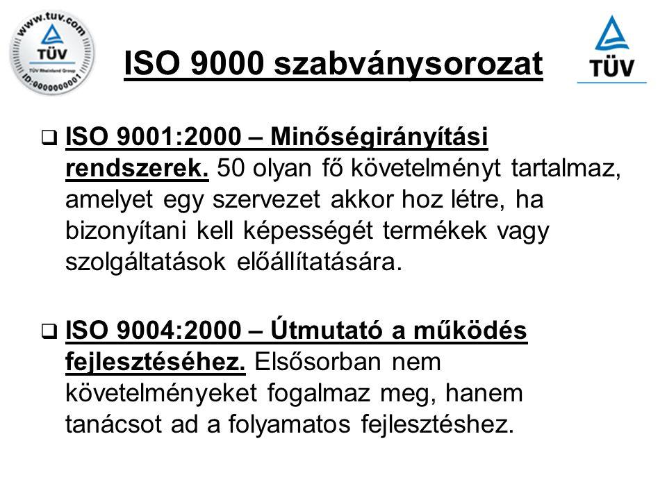 ISO 9000 szabványsorozat