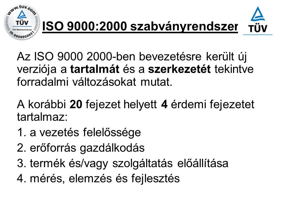 ISO 9000:2000 szabványrendszer