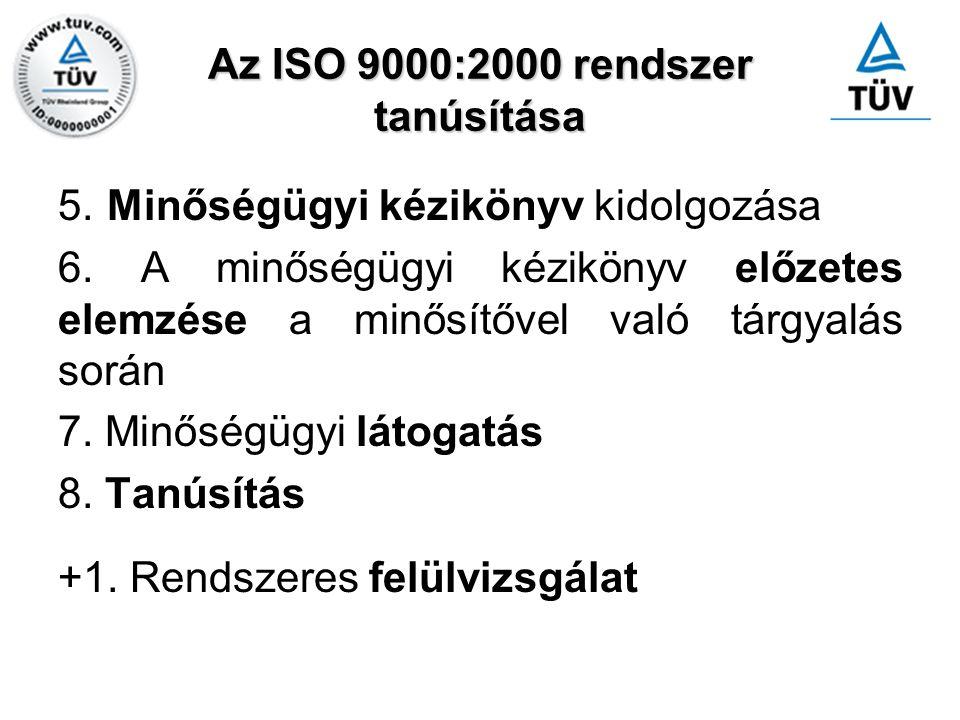 Az ISO 9000:2000 rendszer tanúsítása