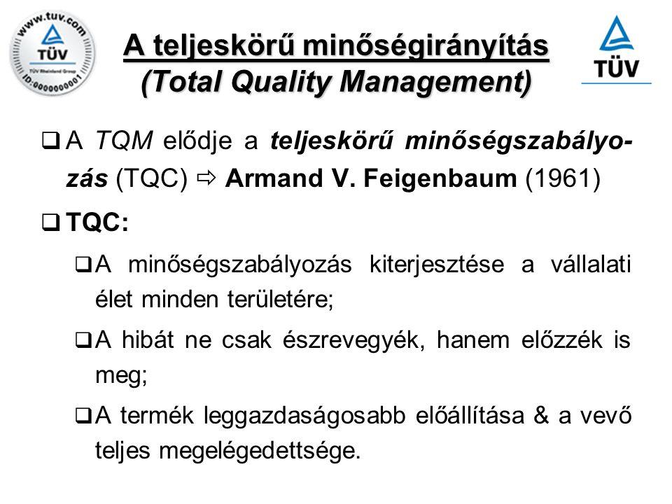A teljeskörű minőségirányítás (Total Quality Management)