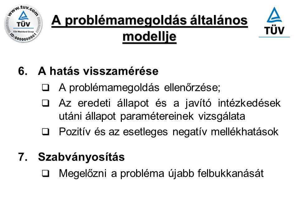 A problémamegoldás általános modellje