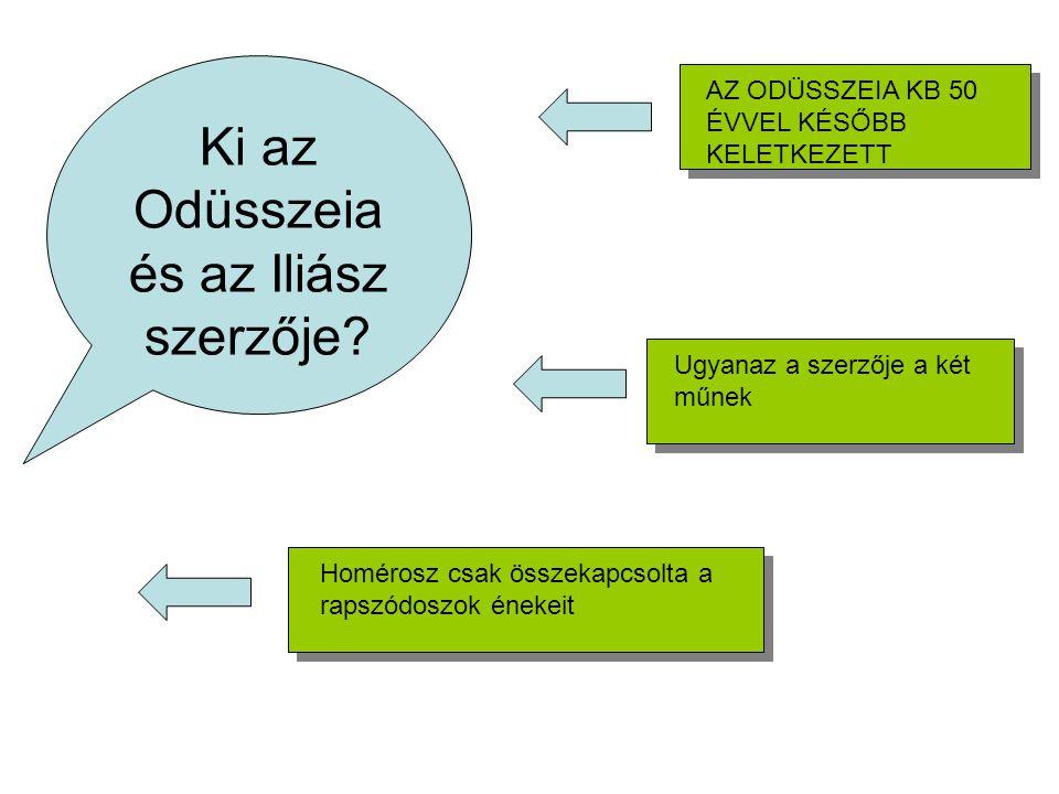 Ki az Odüsszeia és az Iliász szerzője