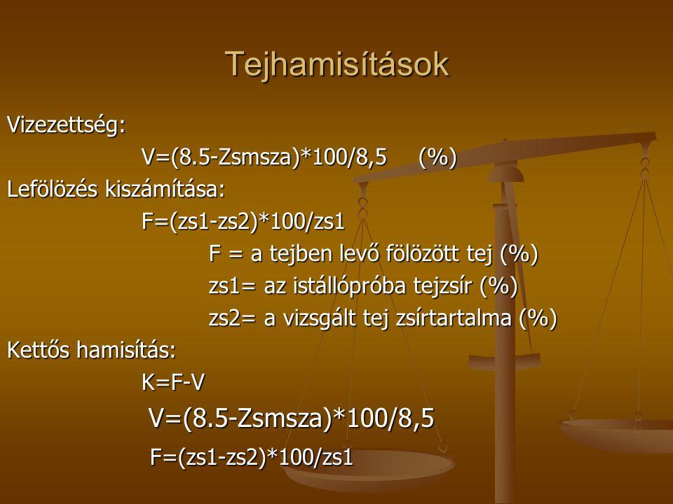Tejhamisítások Vizezettség: V=(8.5-Zsmsza)*100/8,5 (%)
