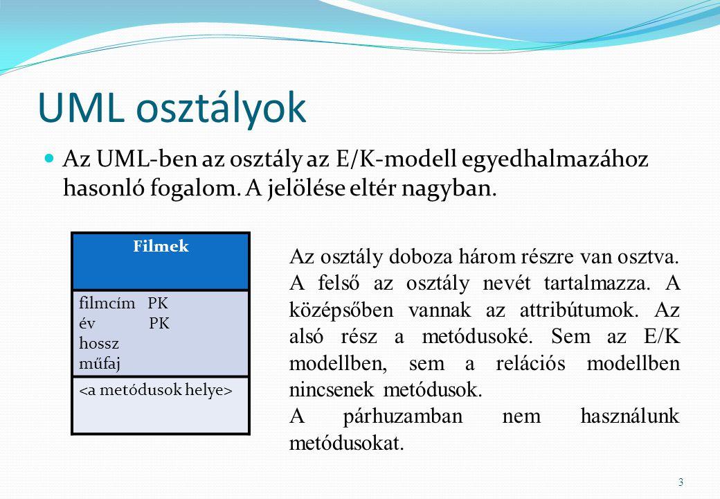 UML osztályok Az UML-ben az osztály az E/K-modell egyedhalmazához hasonló fogalom. A jelölése eltér nagyban.