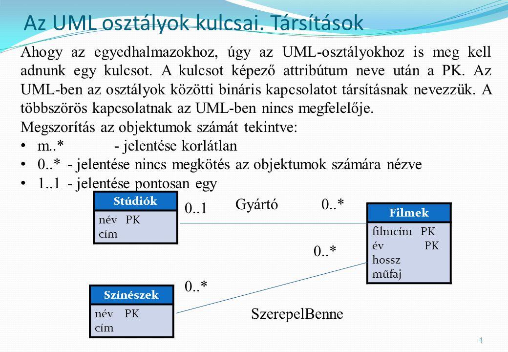 Az UML osztályok kulcsai. Társítások