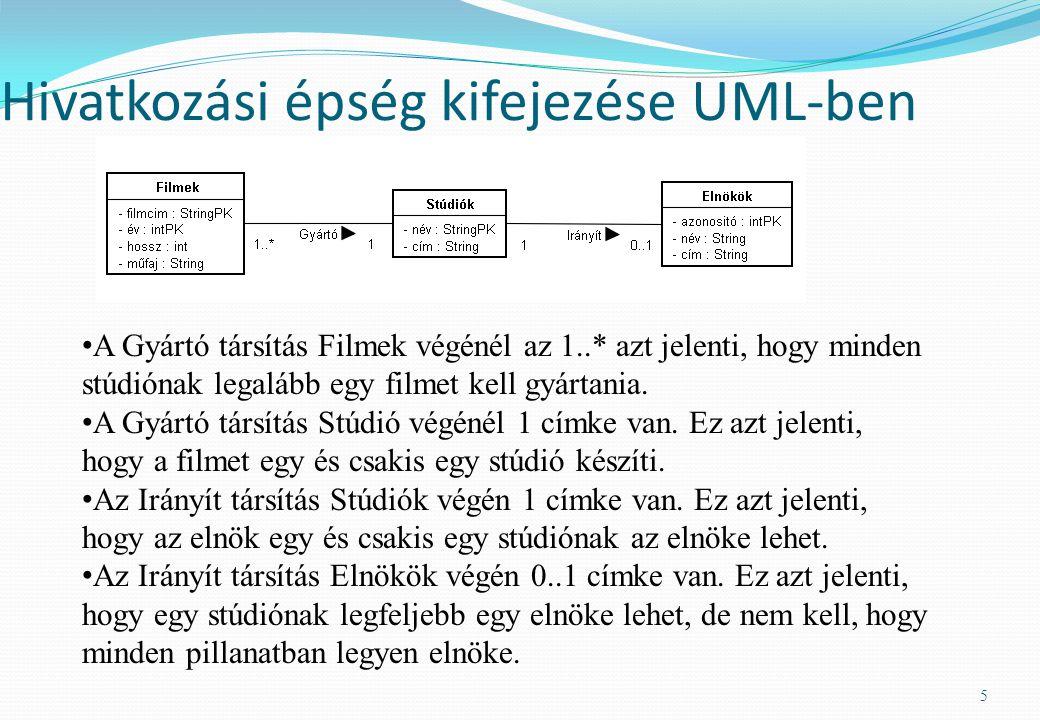 Hivatkozási épség kifejezése UML-ben