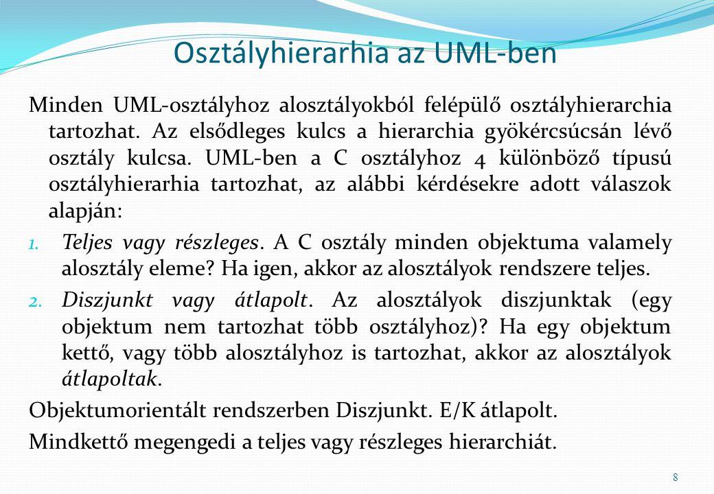Osztályhierarhia az UML-ben