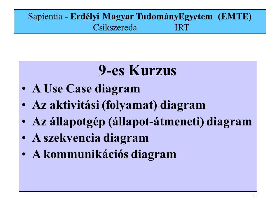 Sapientia - Erdélyi Magyar TudományEgyetem (EMTE) Csíkszereda IRT
