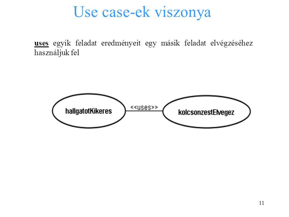 Use case-ek viszonya uses egyik feladat eredményeit egy másik feladat elvégzéséhez használjuk fel