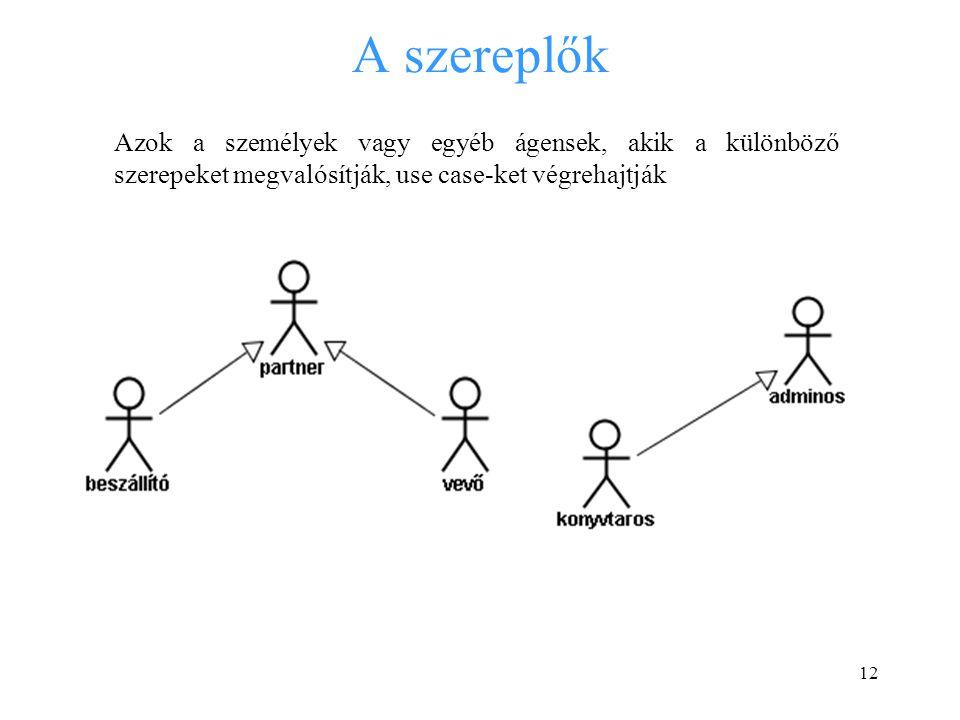 A szereplők Azok a személyek vagy egyéb ágensek, akik a különböző szerepeket megvalósítják, use case-ket végrehajtják.