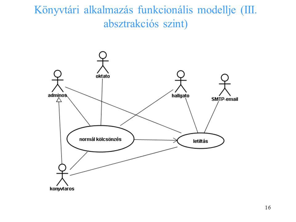 Könyvtári alkalmazás funkcionális modellje (III. absztrakciós szint)