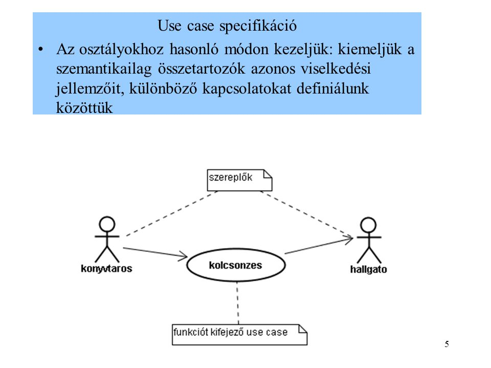 Use case specifikáció