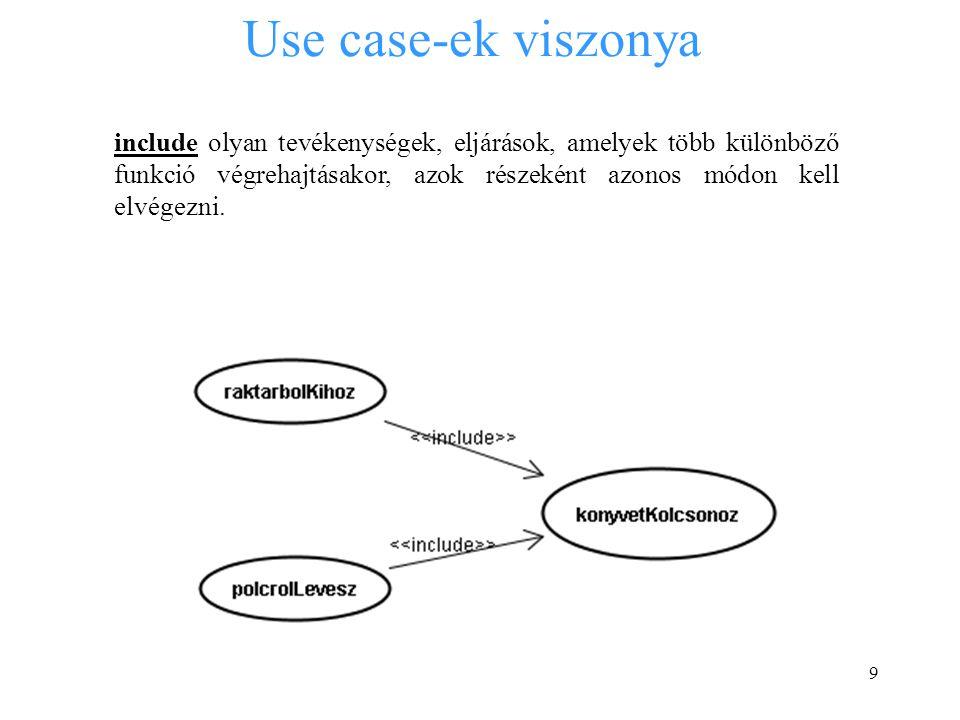 Use case-ek viszonya