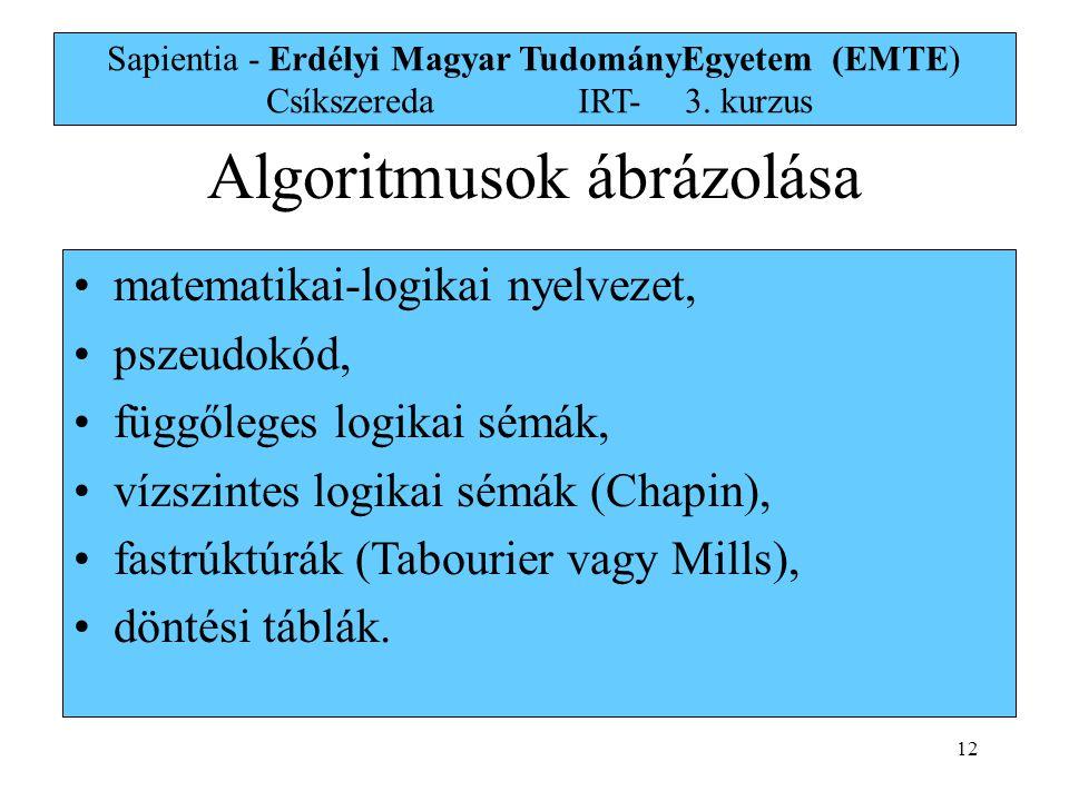 Algoritmusok ábrázolása