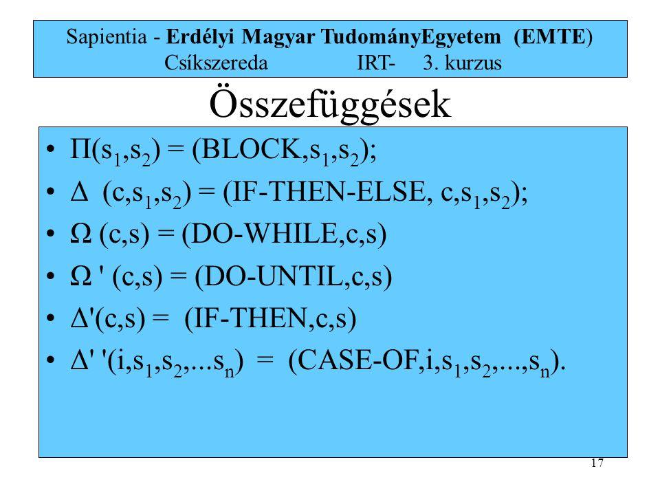 Összefüggések Π(s1,s2) = (BLOCK,s1,s2);
