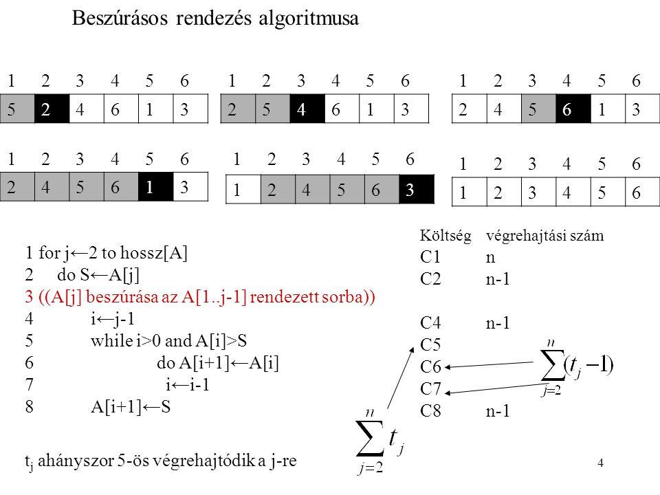 Beszúrásos rendezés algoritmusa
