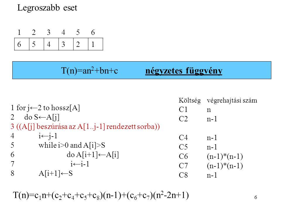T(n)=an2+bn+c négyzetes függvény