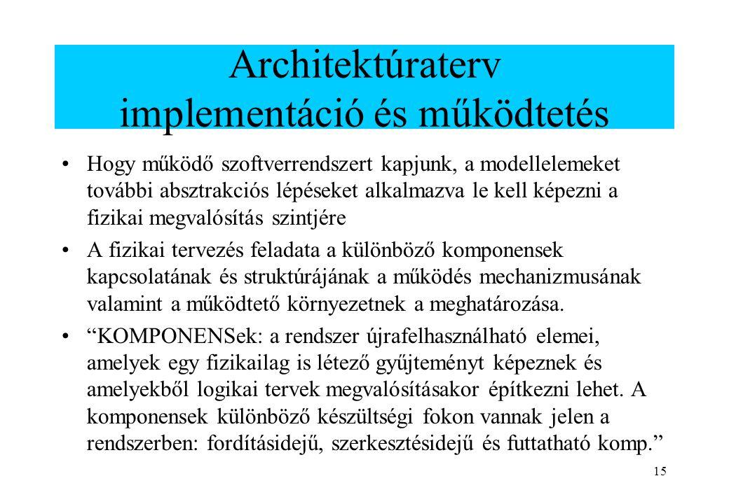 Architektúraterv implementáció és működtetés