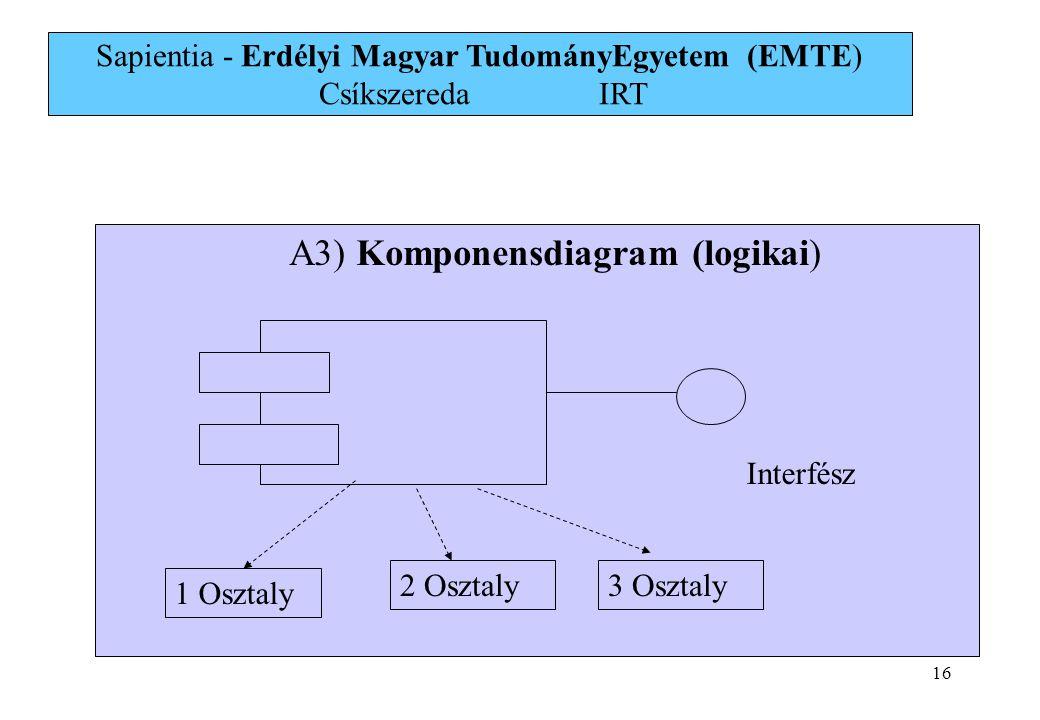 A3) Komponensdiagram (logikai)
