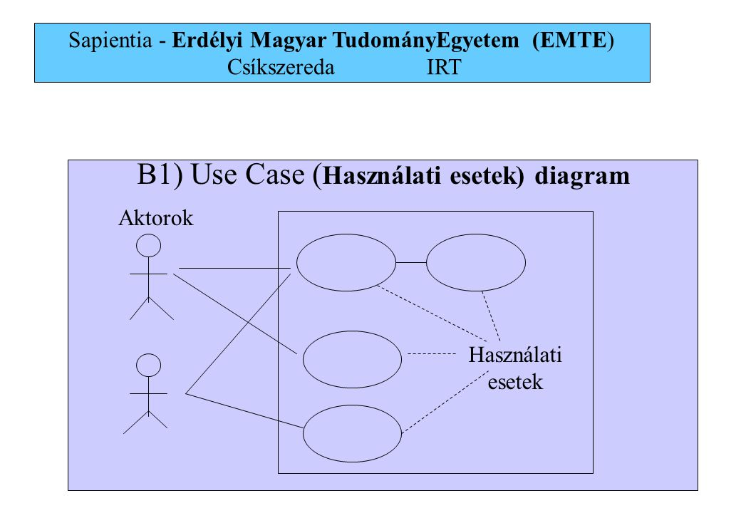 B1) Use Case (Használati esetek) diagram