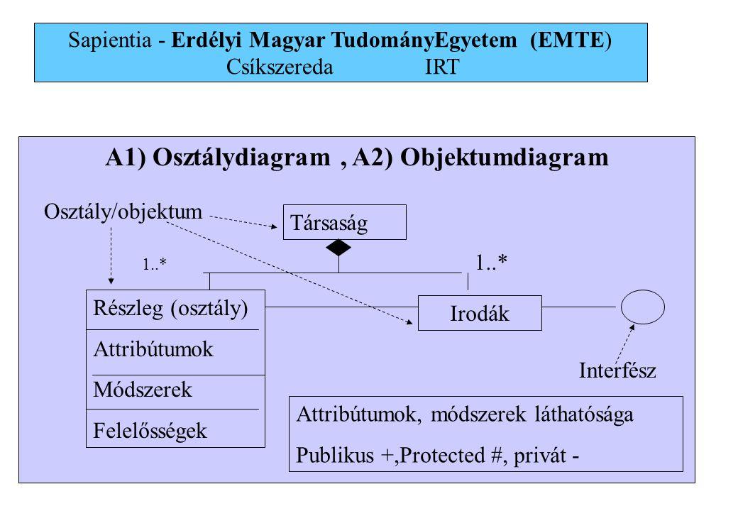 A1) Osztálydiagram , A2) Objektumdiagram