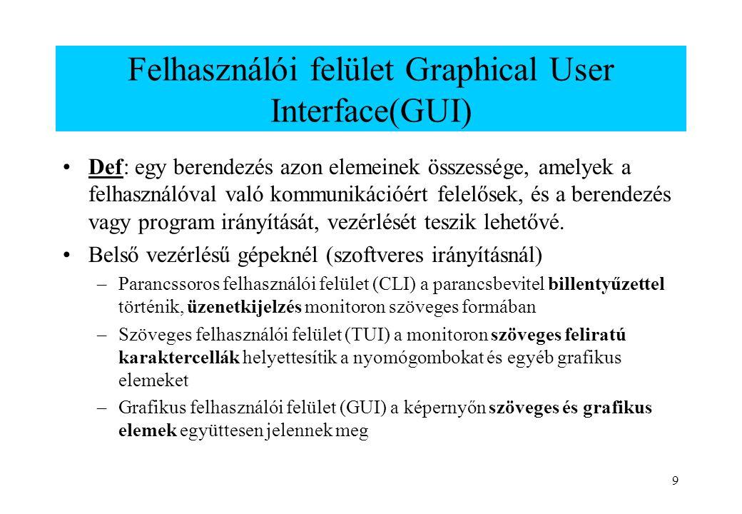 Felhasználói felület Graphical User Interface(GUI)