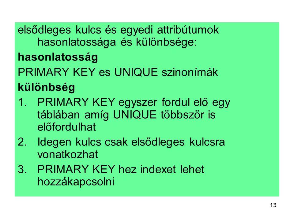 elsődleges kulcs és egyedi attribútumok hasonlatossága és különbsége: