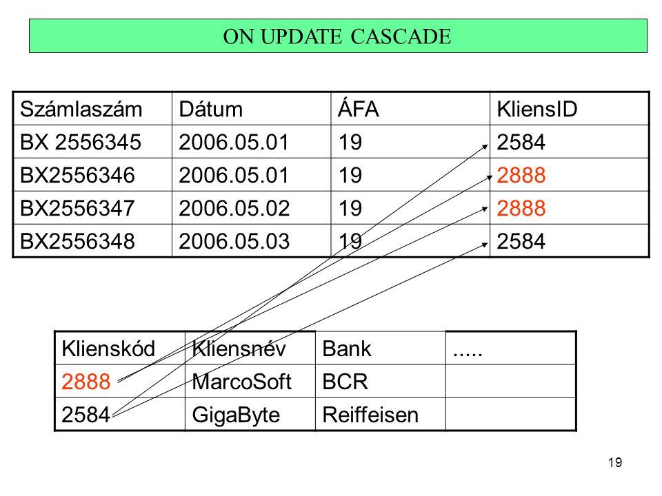 ON UPDATE CASCADE Számlaszám. Dátum. ÁFA. KliensID. BX 2556345. 2006.05.01. 19. 2584. BX2556346.