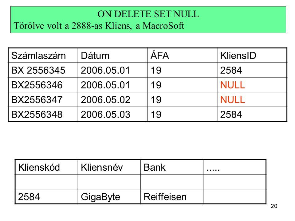 ON DELETE SET NULL Törölve volt a 2888-as Kliens, a MacroSoft. Számlaszám. Dátum. ÁFA. KliensID.