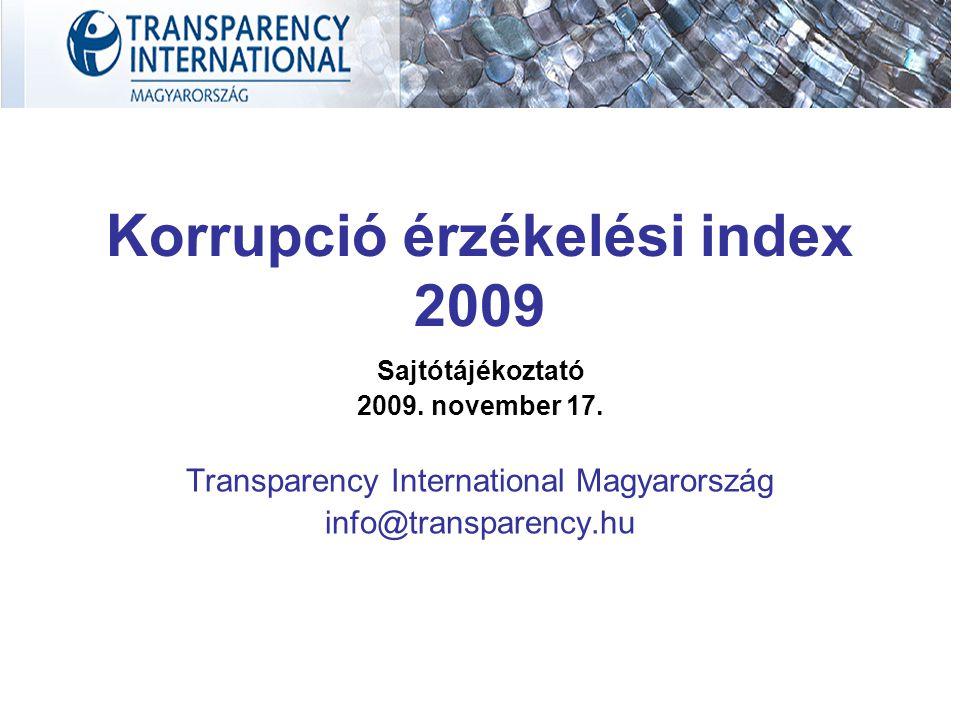 Korrupció érzékelési index 2009