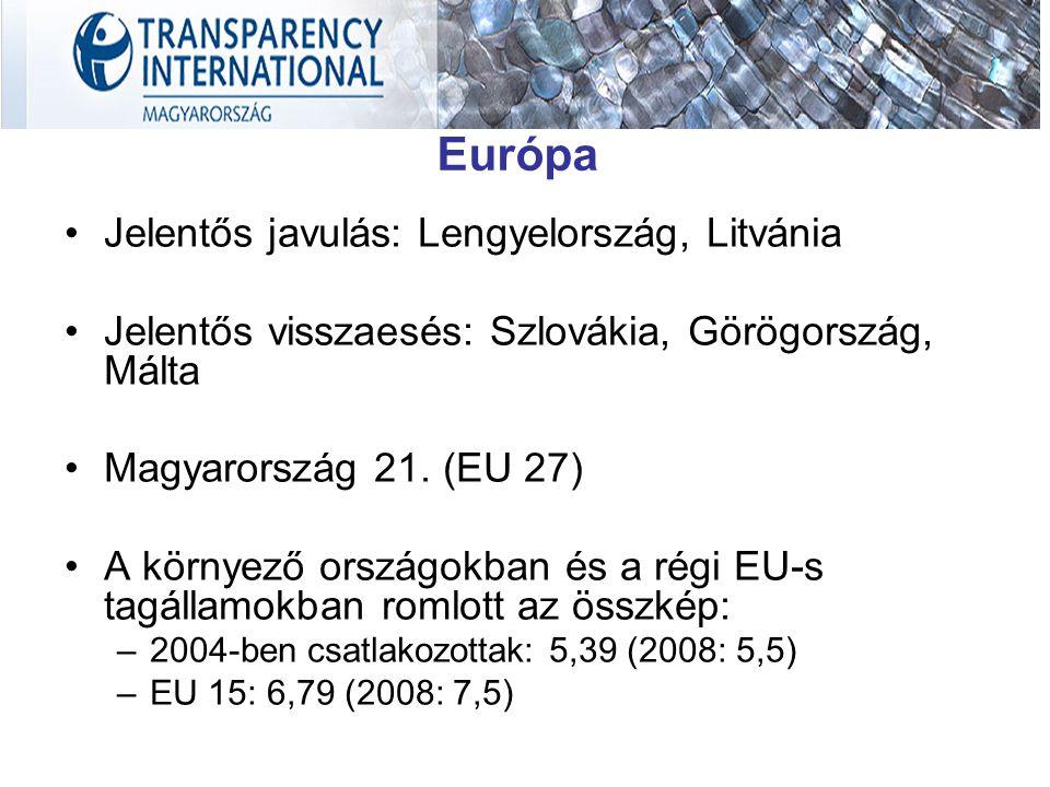 Európa Jelentős javulás: Lengyelország, Litvánia