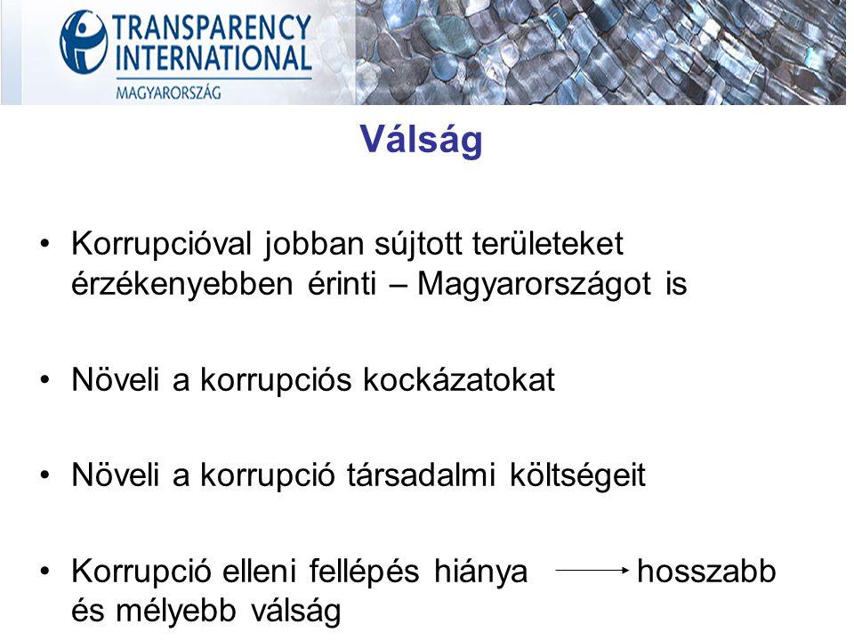 Válság Korrupcióval jobban sújtott területeket érzékenyebben érinti – Magyarországot is. Növeli a korrupciós kockázatokat.