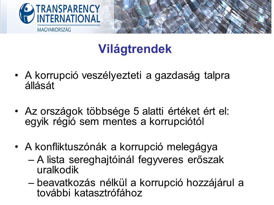 Világtrendek A korrupció veszélyezteti a gazdaság talpra állását