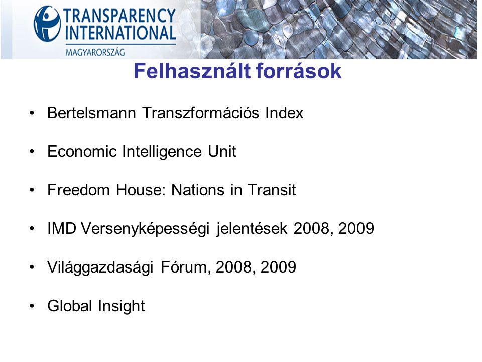 Felhasznált források Bertelsmann Transzformációs Index