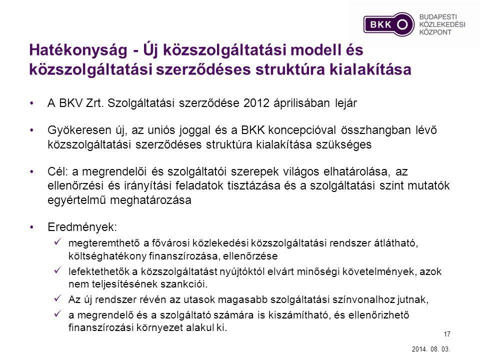 Hatékonyság - Új közszolgáltatási modell és közszolgáltatási szerződéses struktúra kialakítása