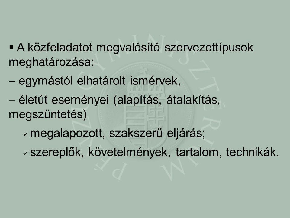 A közfeladatot megvalósító szervezettípusok meghatározása: