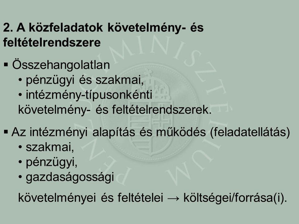 2. A közfeladatok követelmény- és feltételrendszere