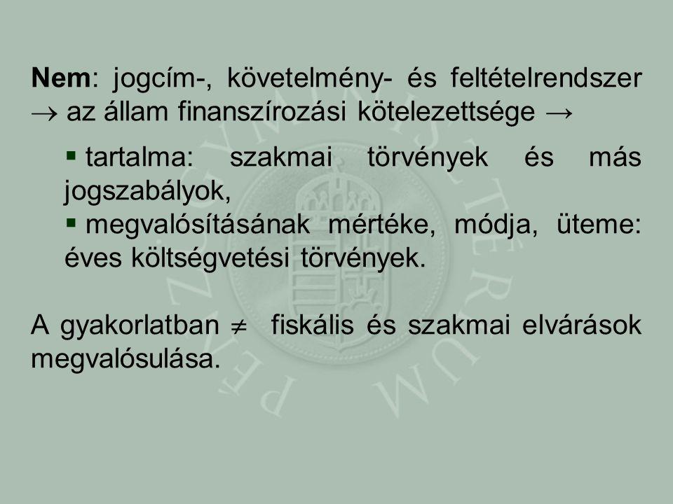 Nem: jogcím-, követelmény- és feltételrendszer  az állam finanszírozási kötelezettsége →