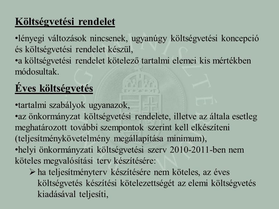 Költségvetési rendelet