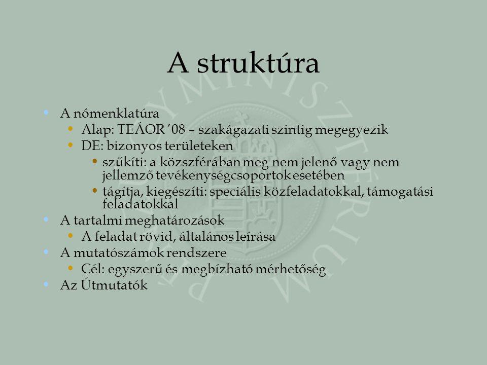 A struktúra A nómenklatúra