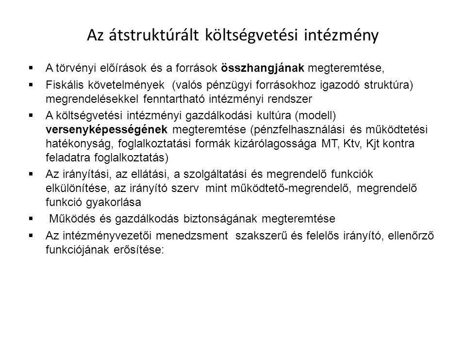 Az átstruktúrált költségvetési intézmény