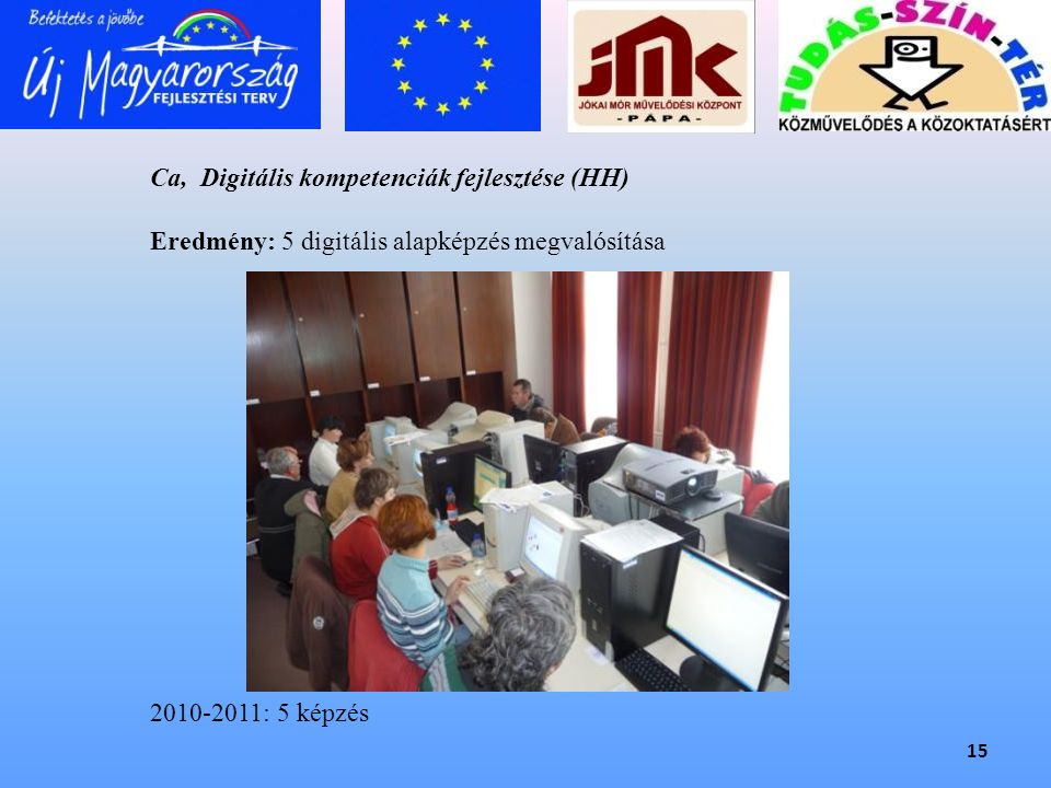 Ca, Digitális kompetenciák fejlesztése (HH)