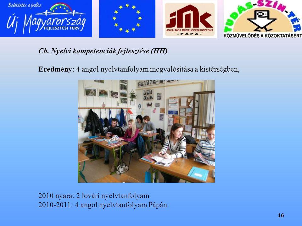 Cb, Nyelvi kompetenciák fejlesztése (HH)