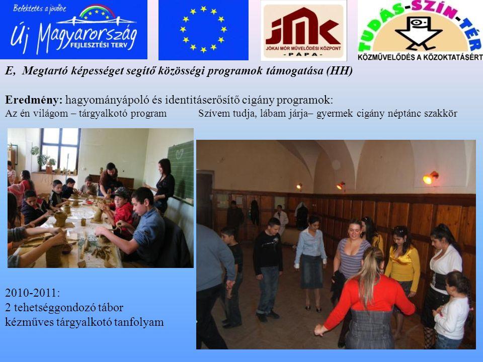 E, Megtartó képességet segítő közösségi programok támogatása (HH)