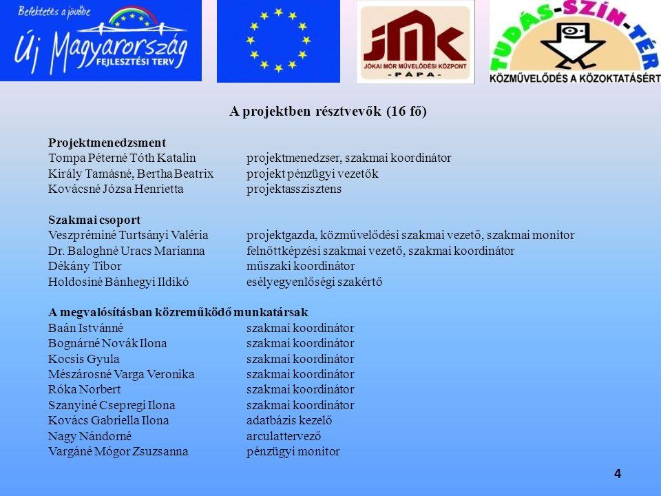 A projektben résztvevők (16 fő)