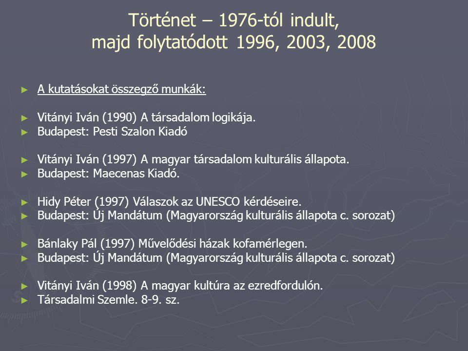 Történet – 1976-tól indult, majd folytatódott 1996, 2003, 2008