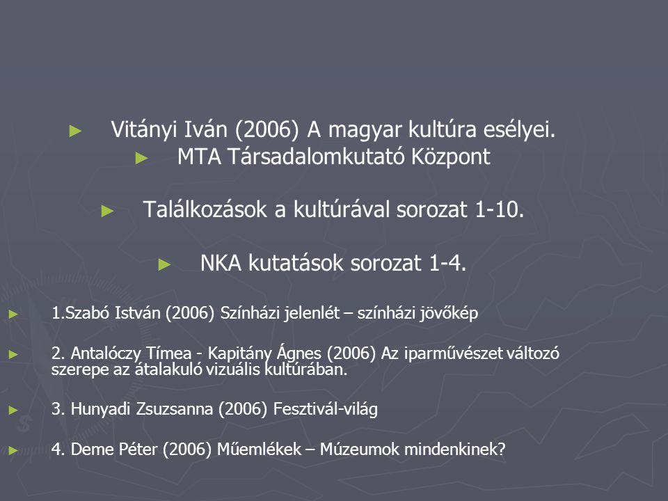 Vitányi Iván (2006) A magyar kultúra esélyei.