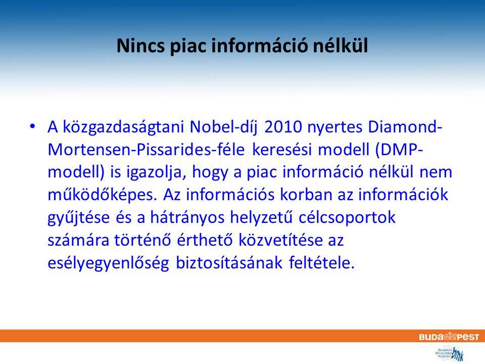 Nincs piac információ nélkül