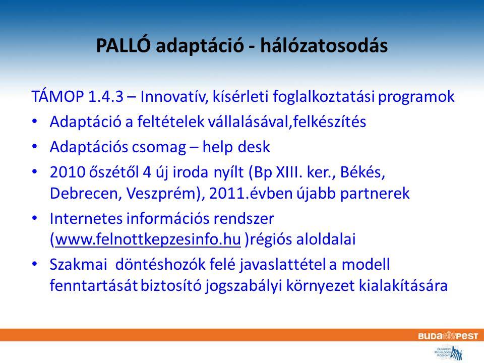 PALLÓ adaptáció - hálózatosodás