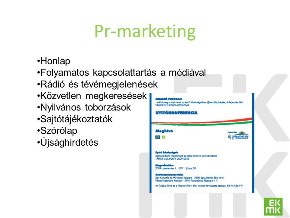 Pr-marketing Honlap Folyamatos kapcsolattartás a médiával